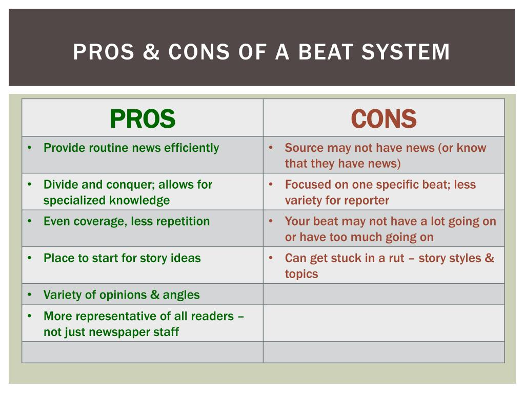 PPT - Beat reporting PowerPoint Presentation - ID:2337098