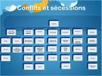 conflits et s cessions