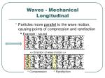 waves mechanical longitudinal