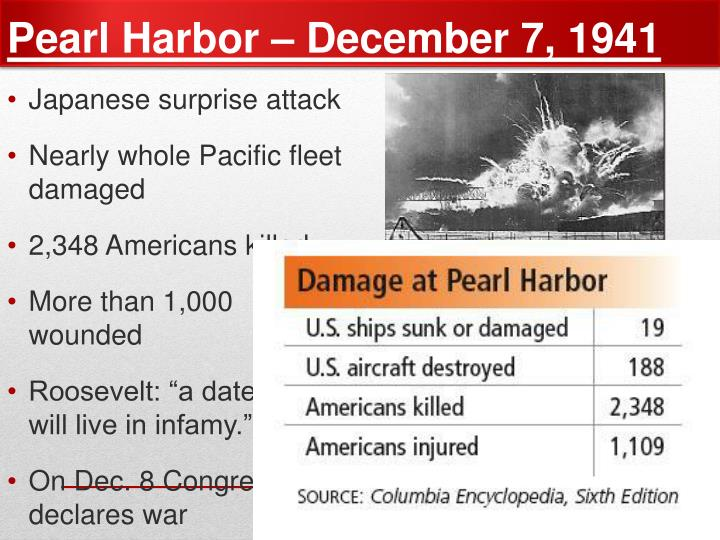 Pearl Harbor – December 7, 1941