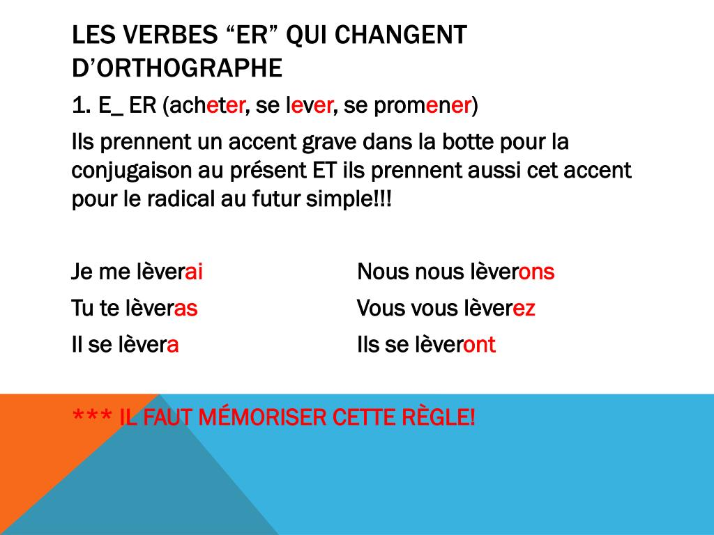 Ppt Le Futur Simple Powerpoint Presentation Free Download Id 2338237