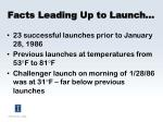 facts leading up to launch