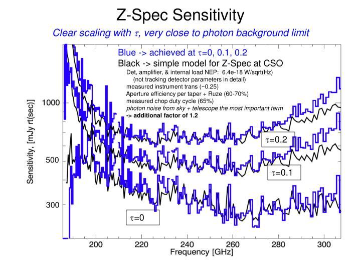 Z-Spec Sensitivity
