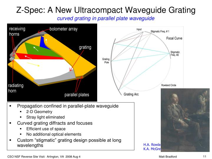 curved grating in parallel plate waveguide