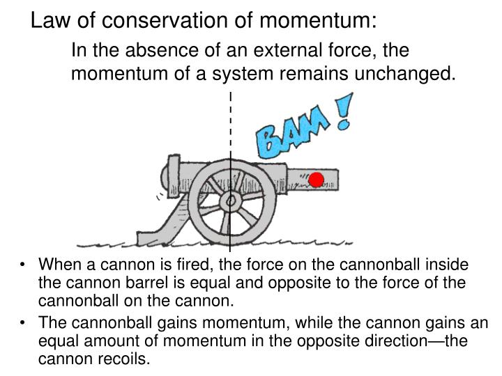 Law of conservation of momentum: