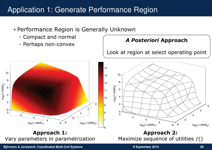 Application 1: Generate Performance Region