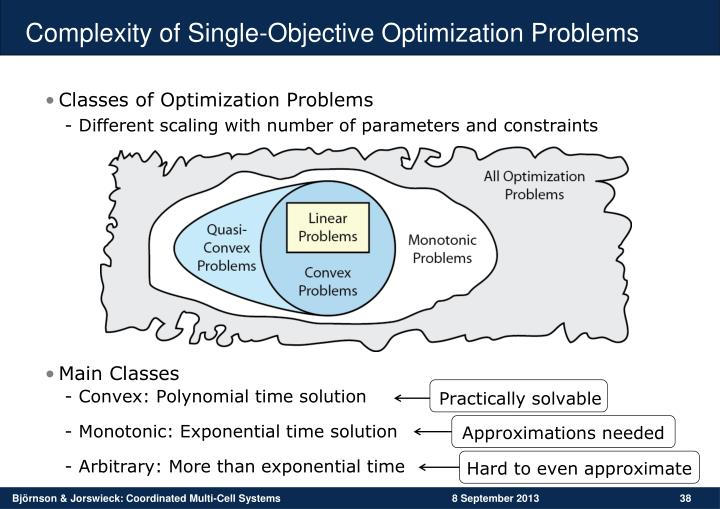 Complexity of Single-Objective Optimization Problems