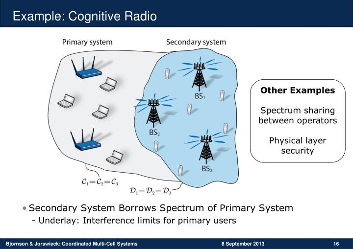 Example: Cognitive Radio