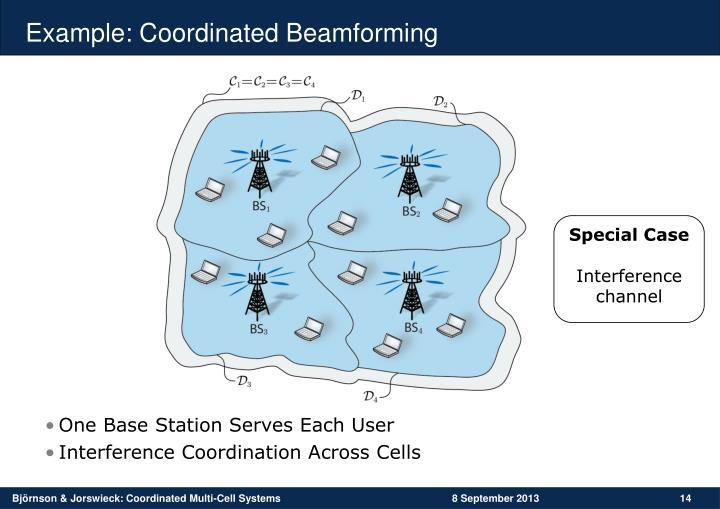 Example: Coordinated Beamforming