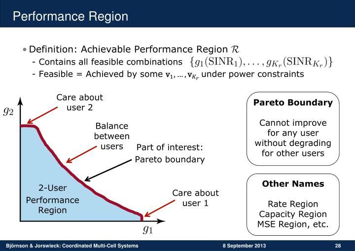 Performance Region