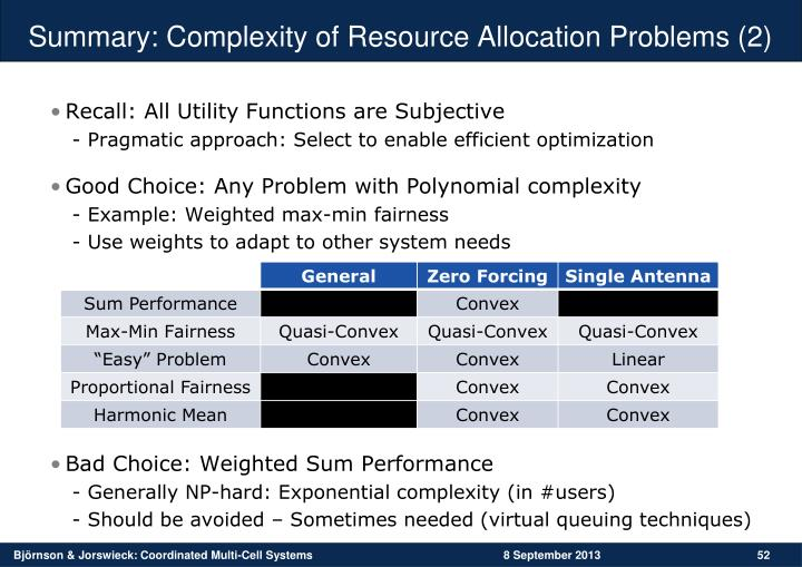 Summary: Complexity of Resource Allocation