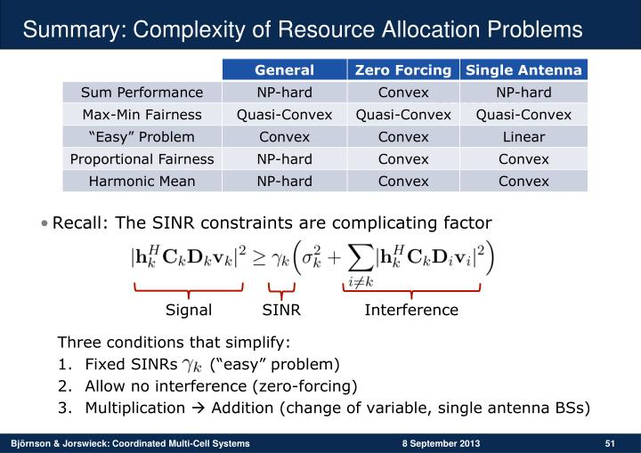 Summary: Complexity of Resource