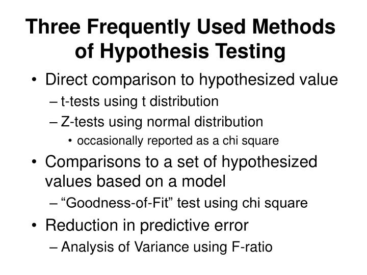 Three Frequently Used Methods of Hypothesis Testing