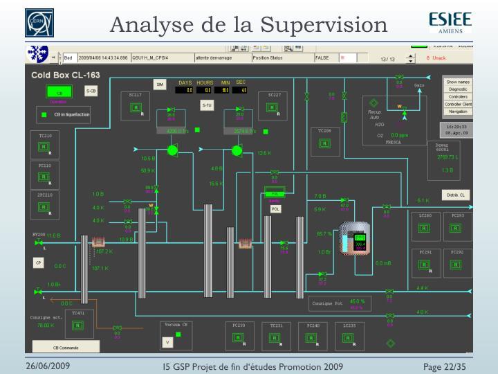 Analyse de la Supervision