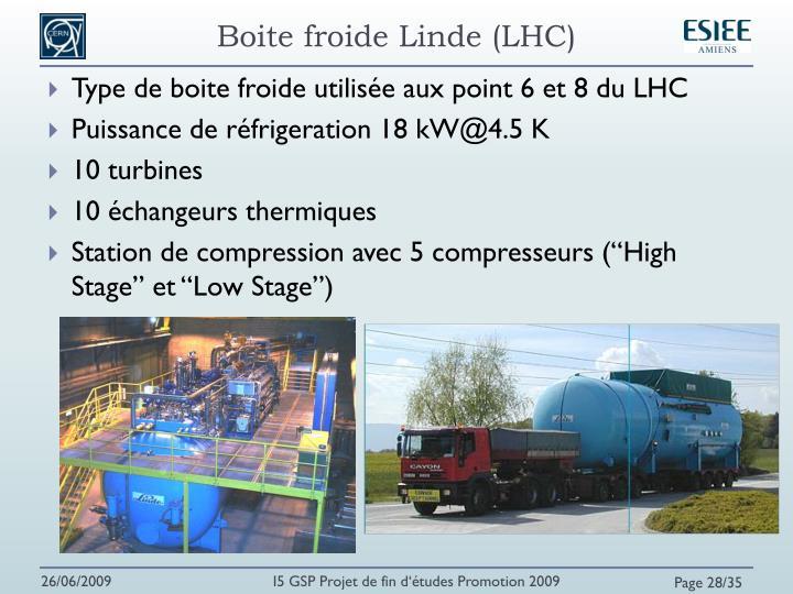 Boite froide Linde (LHC)