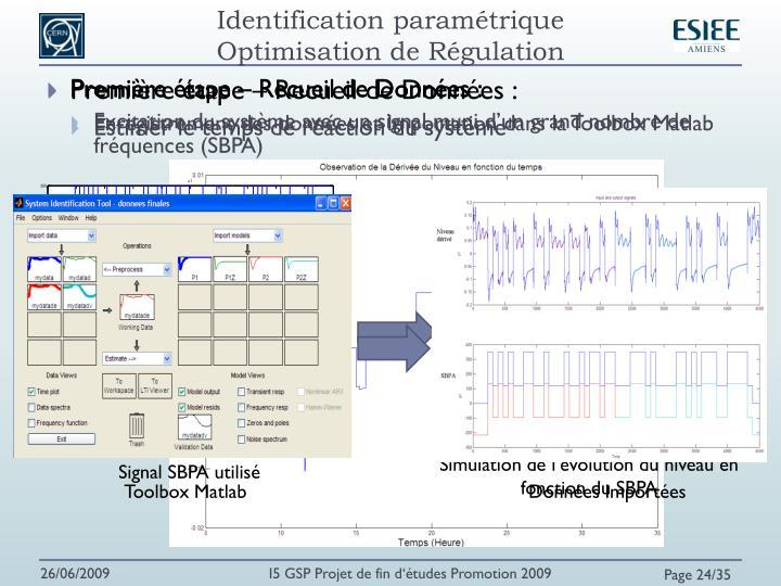 Identification paramétrique