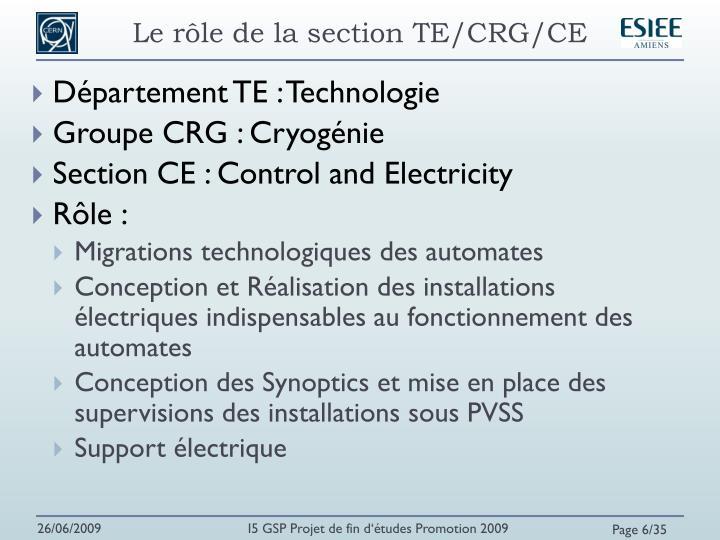 Le rôle de la section TE/CRG/CE