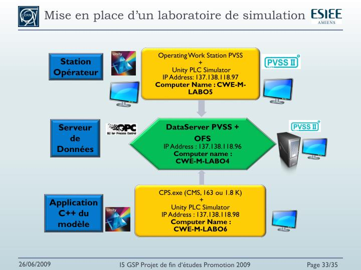 Mise en place d'un laboratoire de simulation