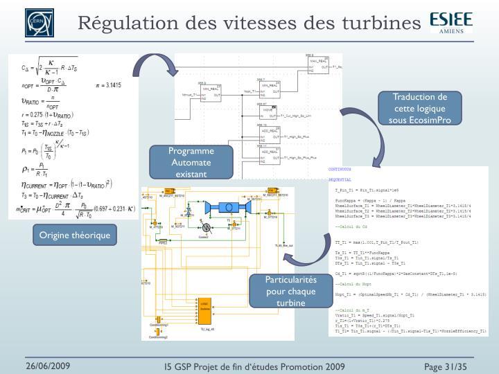 Régulation des vitesses des turbines