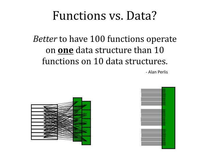 Functions vs. Data?