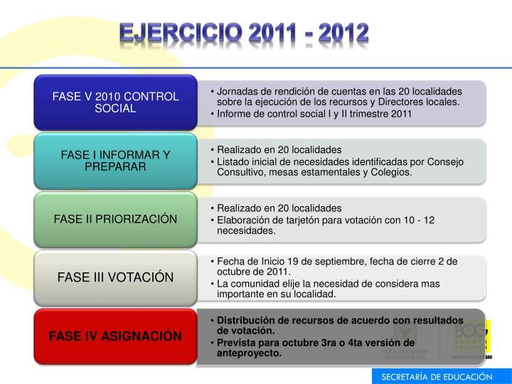 EJERCICIO 2011 - 2012