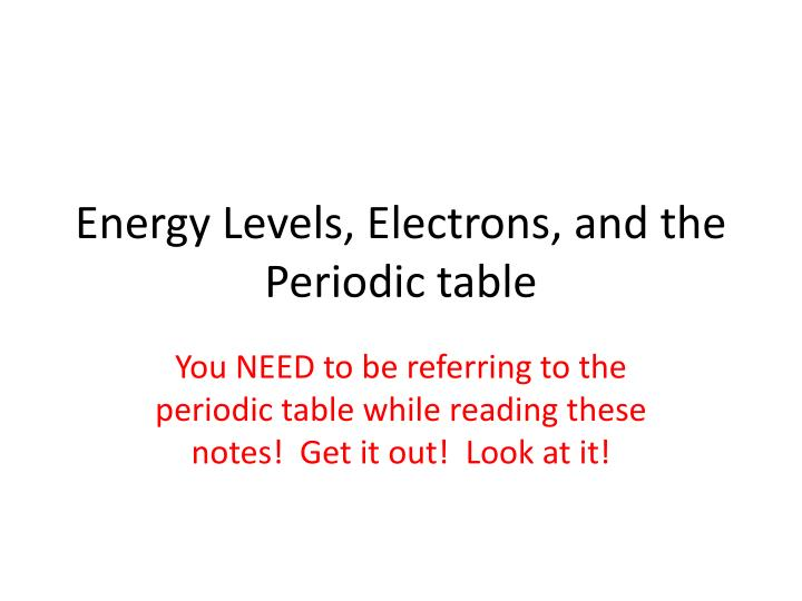 Ppt energy levels electrons and the periodic table powerpoint energy levels electrons and the periodic table urtaz Images