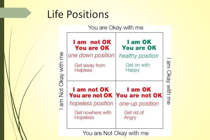 life positions in transactional analysis