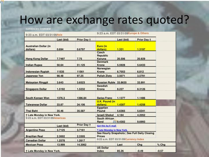 How are exchange rates quoted