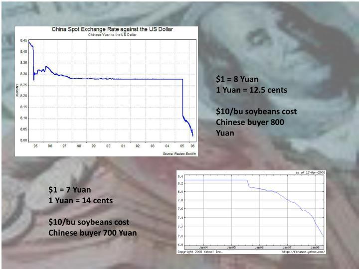 $1 = 8 Yuan