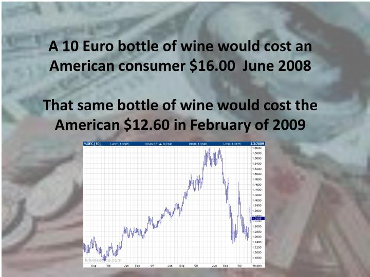 A 10 Euro bottle of wine would cost an American consumer $16.00  June 2008