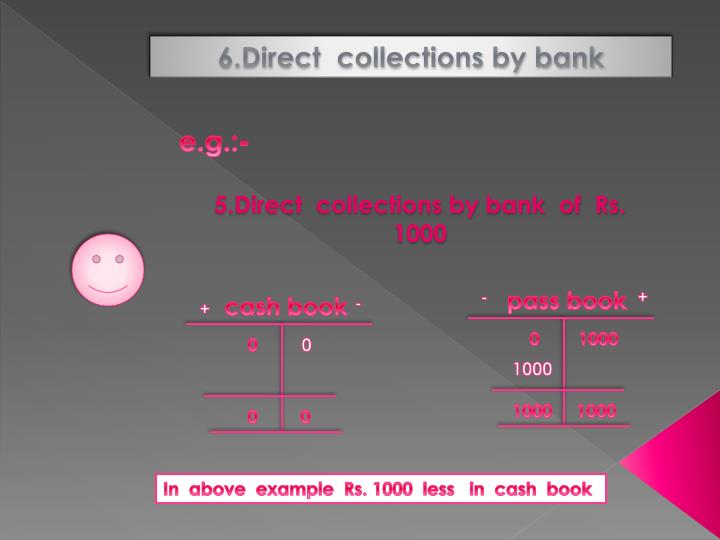 6.Direct  collections by bank
