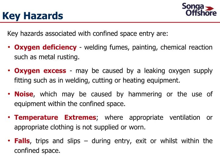 confined space entry procedure pdf