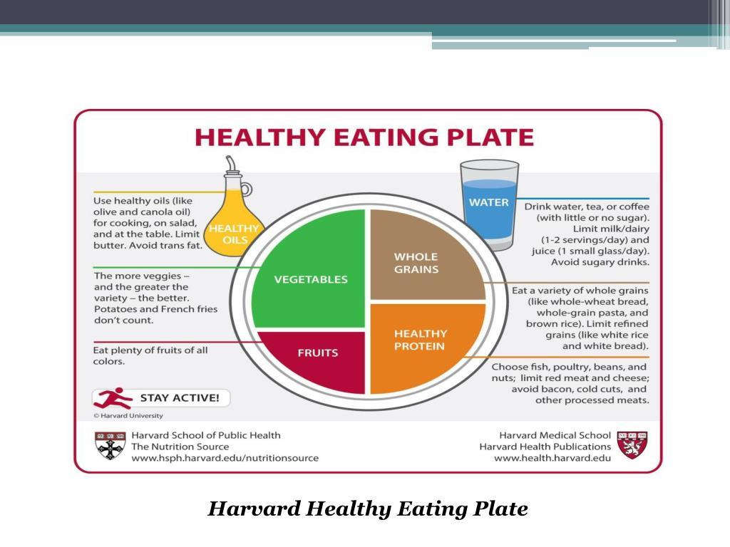 PPT - Structured Diet Versus Plate Method PowerPoint