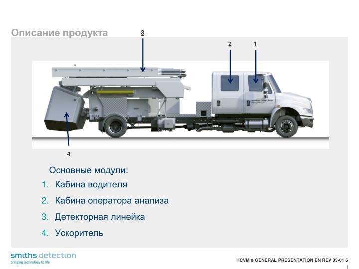 Основные модули: