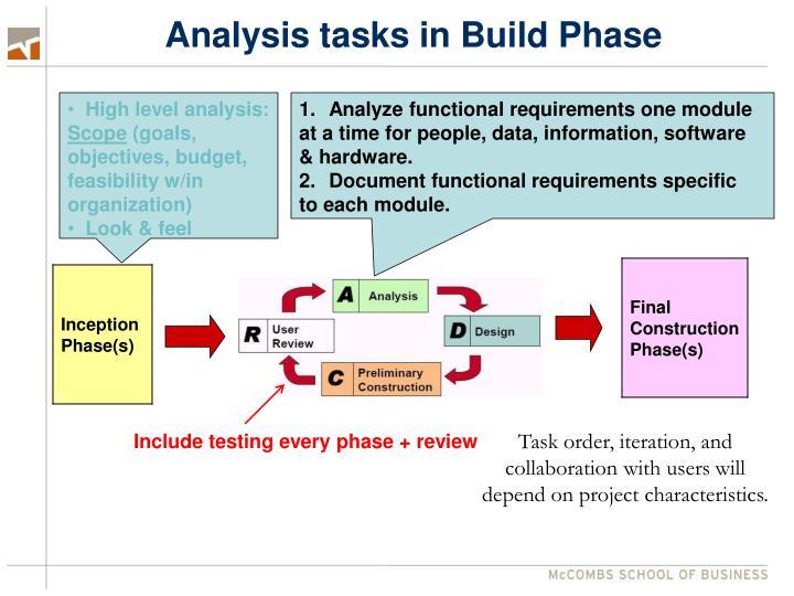Analysis tasks in Build Phase