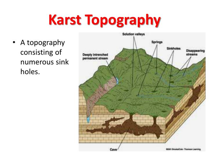 Carbonic >> PPT - Groundwater Notes PowerPoint Presentation - ID:2343003