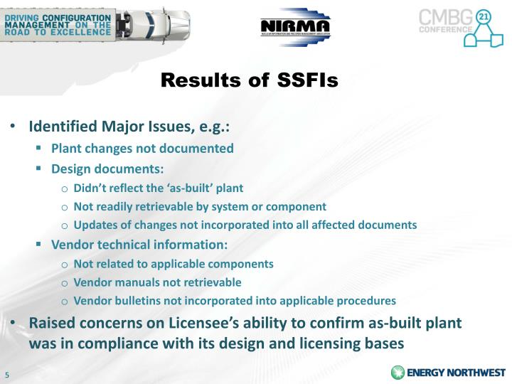 Results of SSFIs