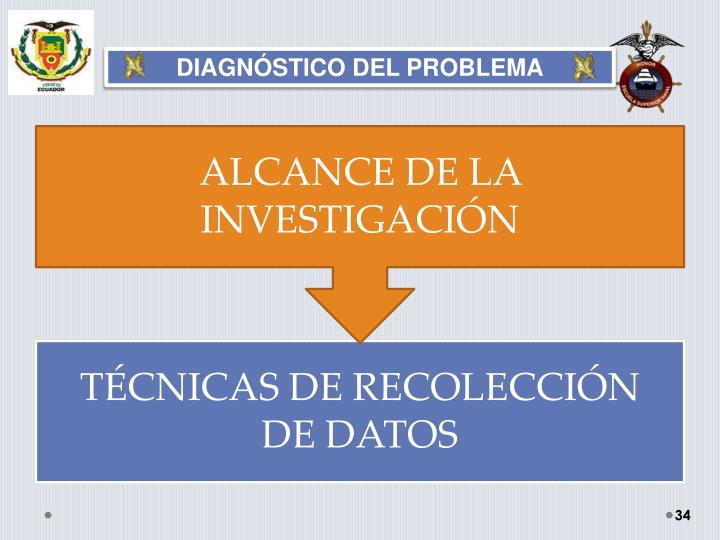 DIAGNÓSTICO DEL PROBLEMA