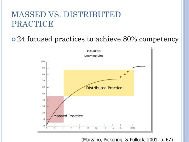 massed practice vs distributed practice