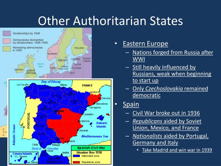Other Authoritarian States