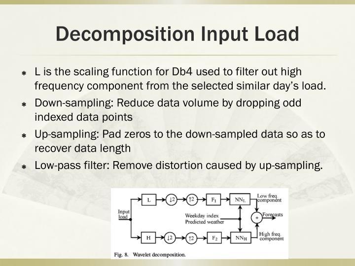 Decomposition Input Load