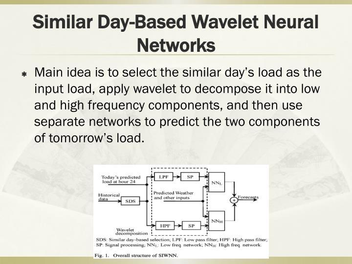 Similar Day-Based Wavelet Neural Networks