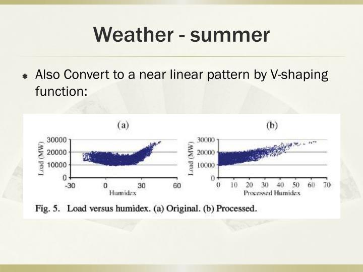 Weather - summer