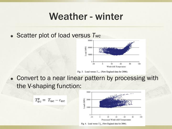 Weather - winter