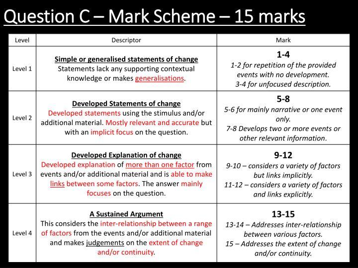 Question C – Mark Scheme – 15 marks