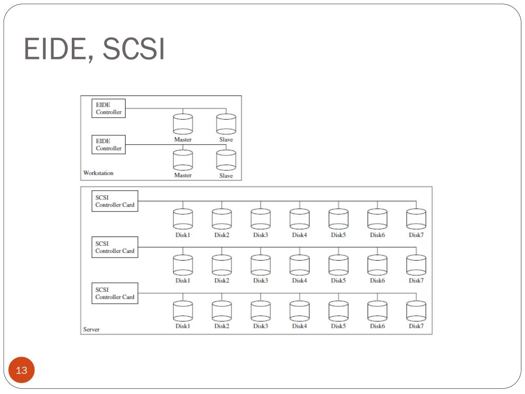 PPT - Introduction to PostgreSQL PowerPoint Presentation - ID:2345069