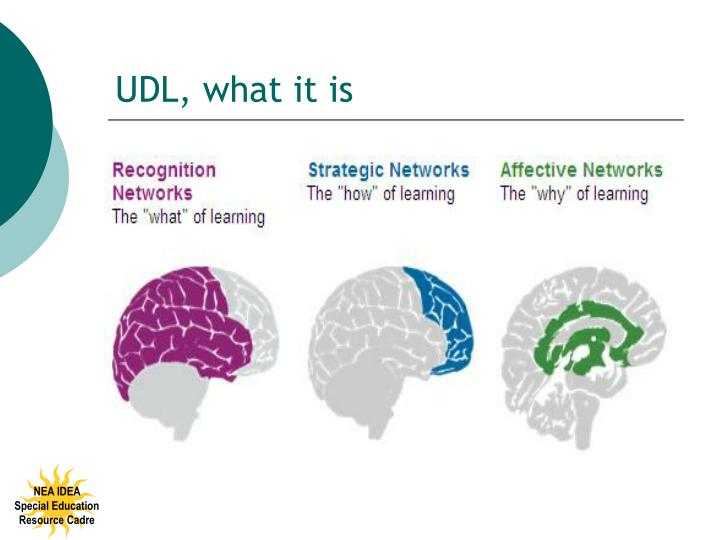 UDL, what it is