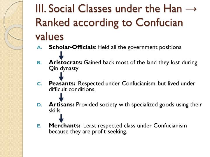 daughter of han on confucian values Your paragraph(s) is the answer to the following questions: o to what degree does mulan represent confucian values and concepts o to what degree has disney's interpretation of the story for.
