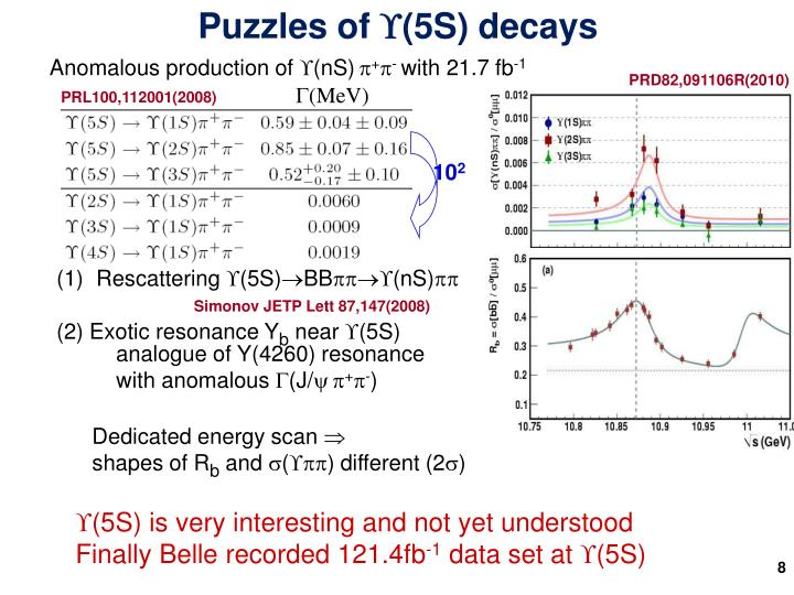 Puzzles of (5S) decays