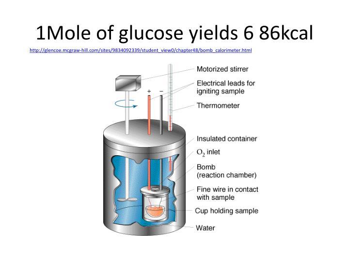 1Mole of glucose yields 6 86kcal